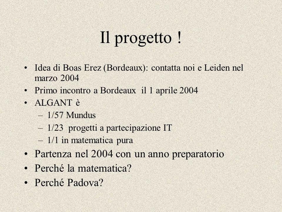 Il progetto ! Idea di Boas Erez (Bordeaux): contatta noi e Leiden nel marzo 2004 Primo incontro a Bordeaux il 1 aprile 2004 ALGANT è –1/57 Mundus –1/2