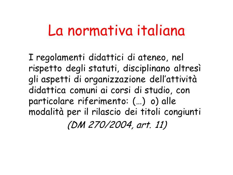 La normativa italiana I regolamenti didattici di ateneo, nel rispetto degli statuti, disciplinano altresì gli aspetti di organizzazione dellattività d
