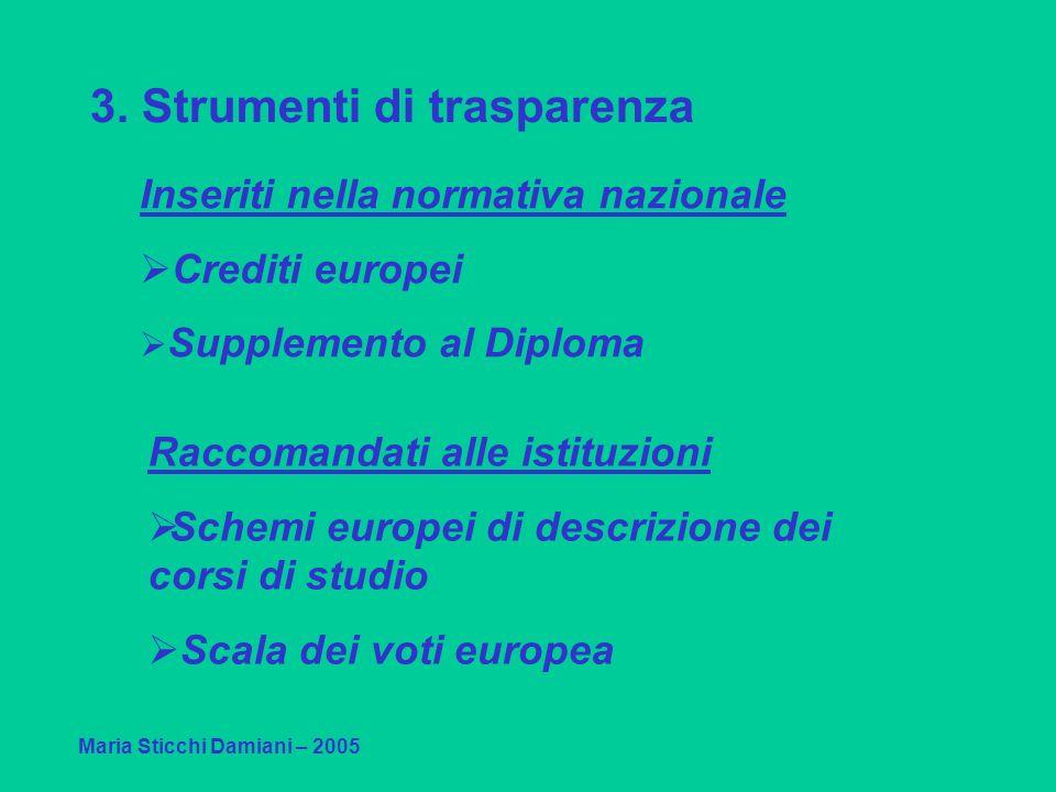 3. Strumenti di trasparenza Inseriti nella normativa nazionale Crediti europei Supplemento al Diploma Maria Sticchi Damiani – 2005 Raccomandati alle i