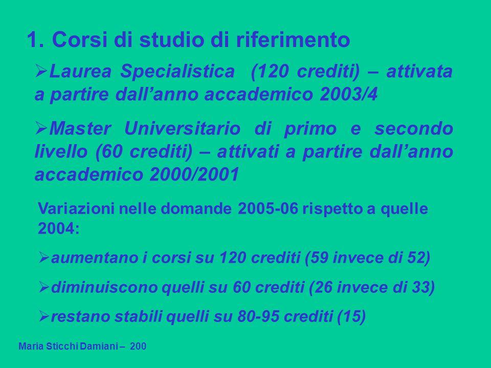 Maria Sticchi Damiani – 200 1. Corsi di studio di riferimento Laurea Specialistica (120 crediti) – attivata a partire dallanno accademico 2003/4 Maste