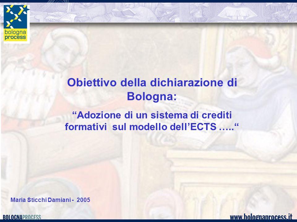 Maria Sticchi Damiani - 2005 PROBLEMI EMERSI IN ITALIA NELLATTRIBUZIONE DEI CREDITI Tendenza ad associare i crediti con limportanza della disciplina o il prestigio del docente, piuttosto che con il tempo necessario al raggiungimento degli obiettivi formativi stabiliti.