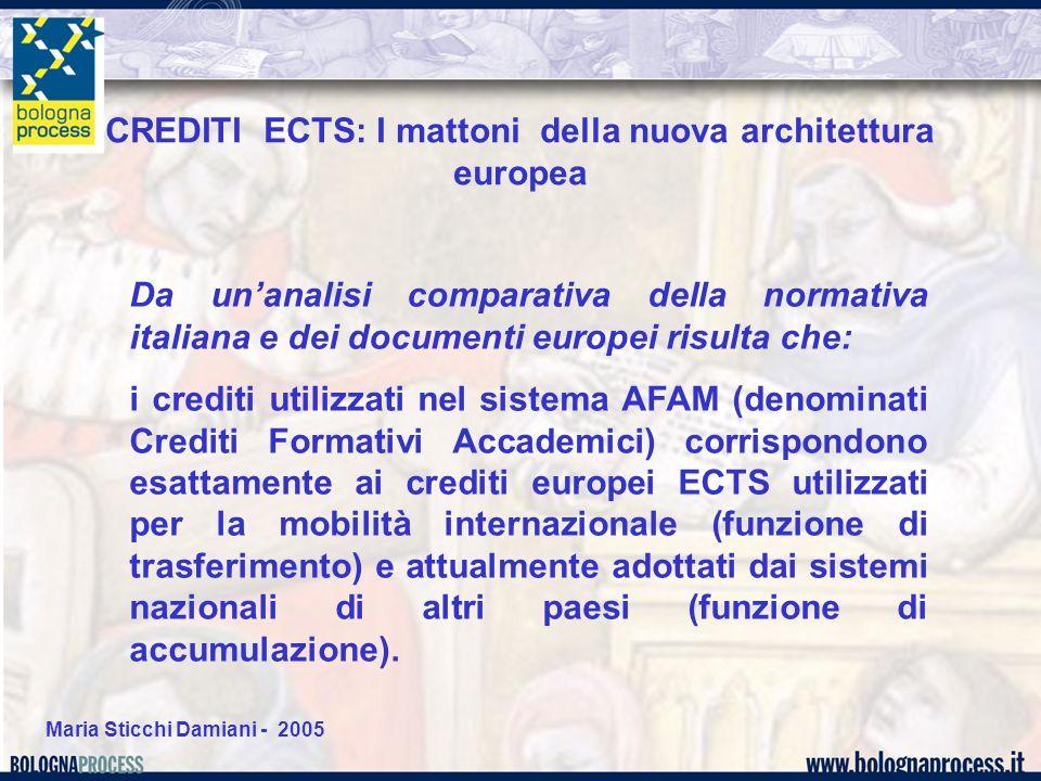 Maria Sticchi Damiani - 2005 Valore relativo e assoluto dei crediti Normativa italiana La quantità media di impegno di apprendimento svolto in un anno da uno studente a tempo pieno è convenzionalmente fissata in 60 crediti (DPR 212/05, art.6/2).