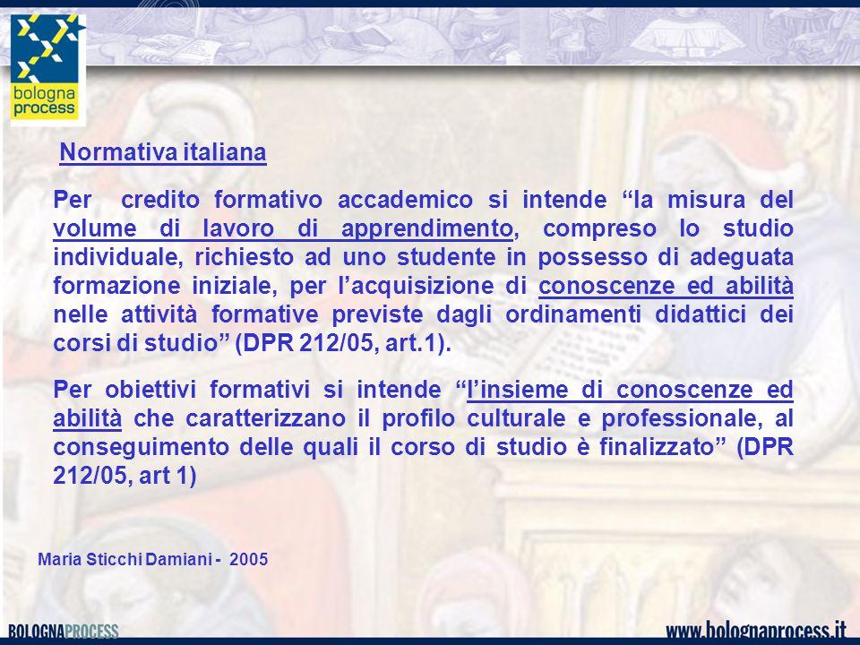 Maria Sticchi Damiani - 2005 NUOVE PROSPETTIVE Per definizione sia i crediti formativi accademici che i crediti ECTS si basano su: I tempi di apprendimento piuttosto che di insegnamento I risultati dellapprendimento piuttosto che i contenuti dei programmi di studio I risultati dellapprendimento intesi anche come abilità e non solo come conoscenze