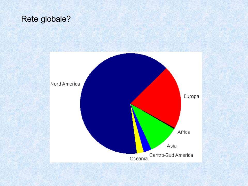 Rete globale?