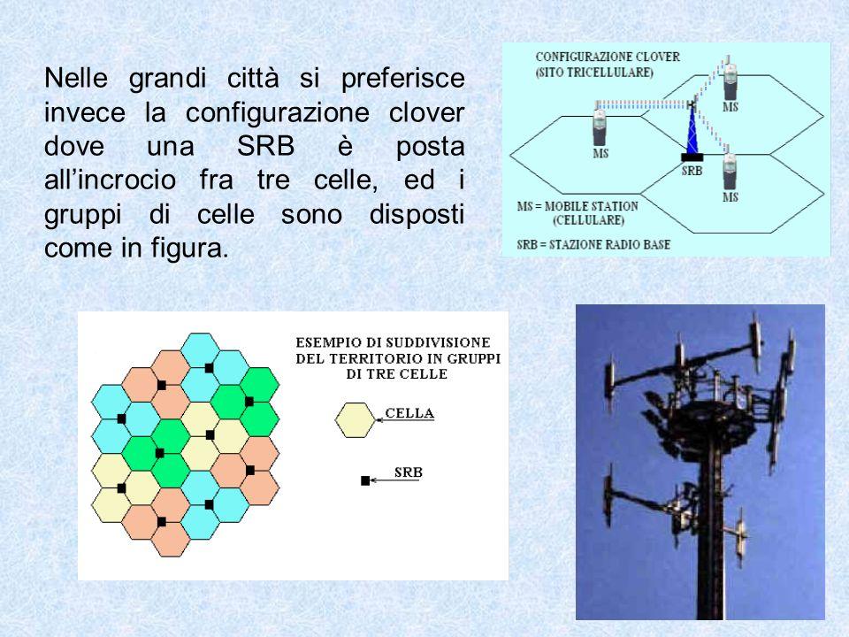 Nelle grandi città si preferisce invece la configurazione clover dove una SRB è posta allincrocio fra tre celle, ed i gruppi di celle sono disposti come in figura.