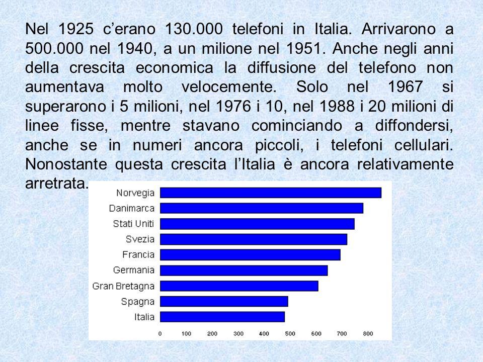 Nel 1925 cerano 130.000 telefoni in Italia. Arrivarono a 500.000 nel 1940, a un milione nel 1951. Anche negli anni della crescita economica la diffusi