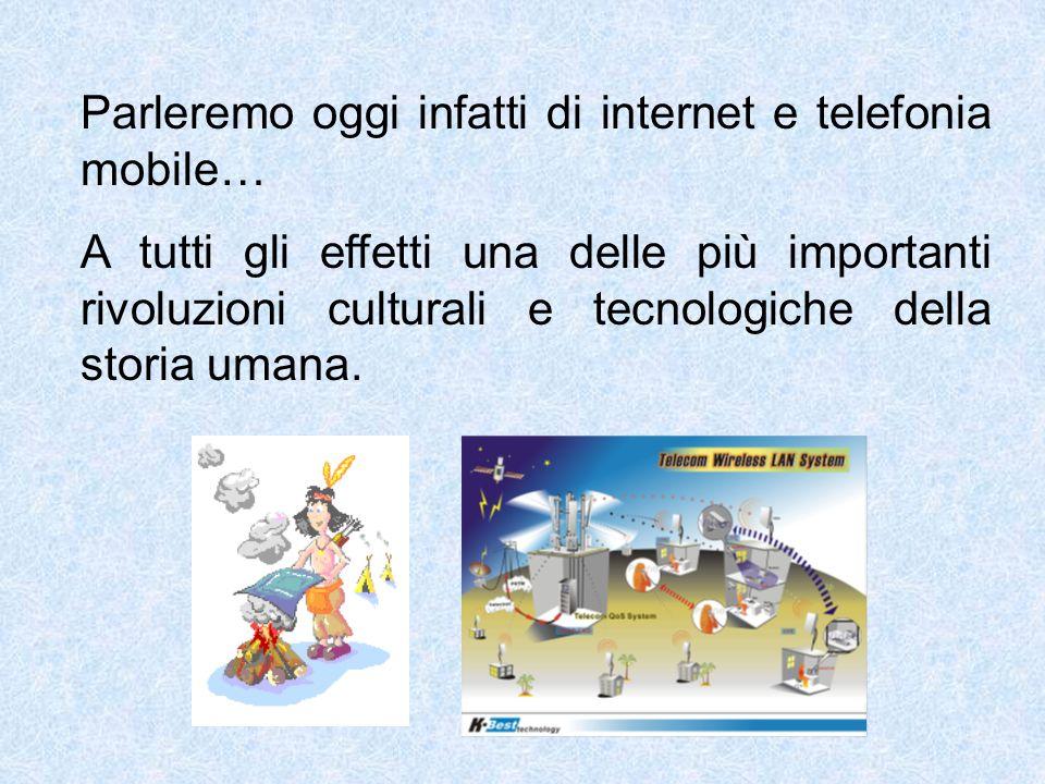 Telefoni in Italia (migliaia - Istat) Il telefono è nato nel 1877.