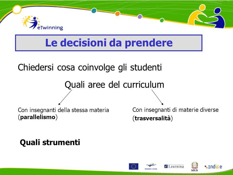 Le decisioni da prendere Chiedersi cosa coinvolge gli studenti Quali aree del curriculum Quali strumenti Con insegnanti della stessa materia (parallelismo) Con insegnanti di materie diverse (trasversalità)