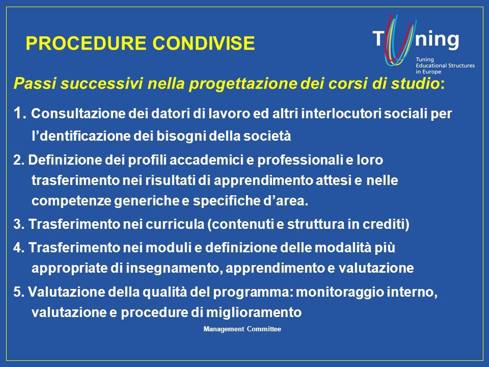 Management Committee PROCEDURE CONDIVISE Passi successivi nella progettazione dei corsi di studio: 1. Consultazione dei datori di lavoro ed altri inte