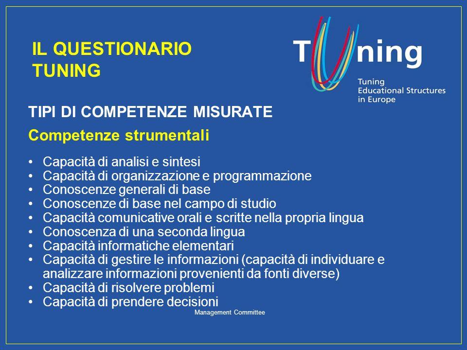 Management Committee TIPI DI COMPETENZE MISURATE Competenze strumentali Capacità di analisi e sintesi Capacità di organizzazione e programmazione Cono