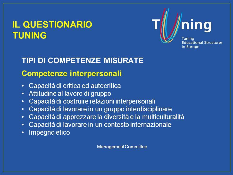 Management Committee TIPI DI COMPETENZE MISURATE Competenze interpersonali Capacità di critica ed autocritica Attitudine al lavoro di gruppo Capacità
