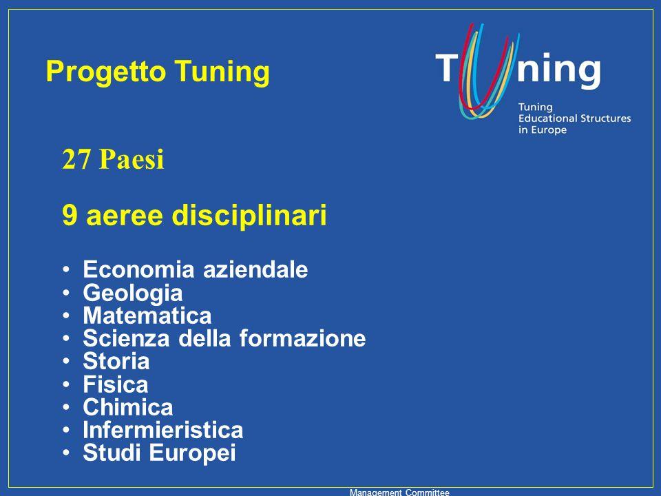 Management Committee 27 Paesi 9 aeree disciplinari Economia aziendale Geologia Matematica Scienza della formazione Storia Fisica Chimica Infermieristi