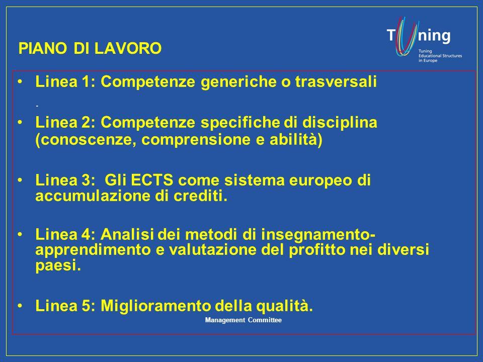 PIANO DI LAVORO Linea 1: Competenze generiche o trasversali. Linea 2: Competenze specifiche di disciplina (conoscenze, comprensione e abilità) Linea 3
