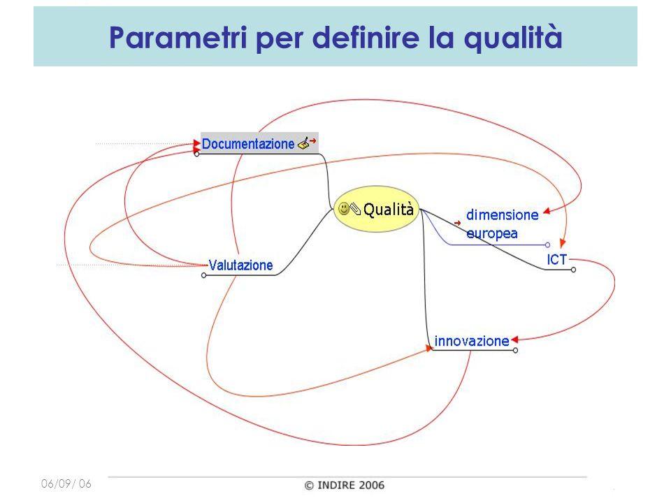 06/09/ 06 Parametri per definire la qualità