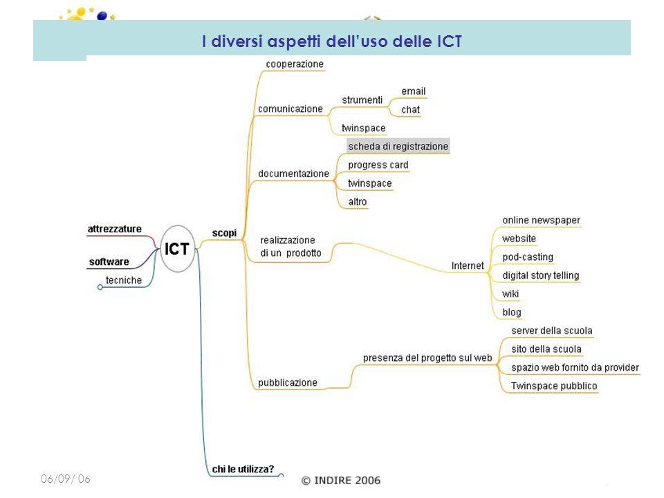 I diversi aspetti delluso delle ICT