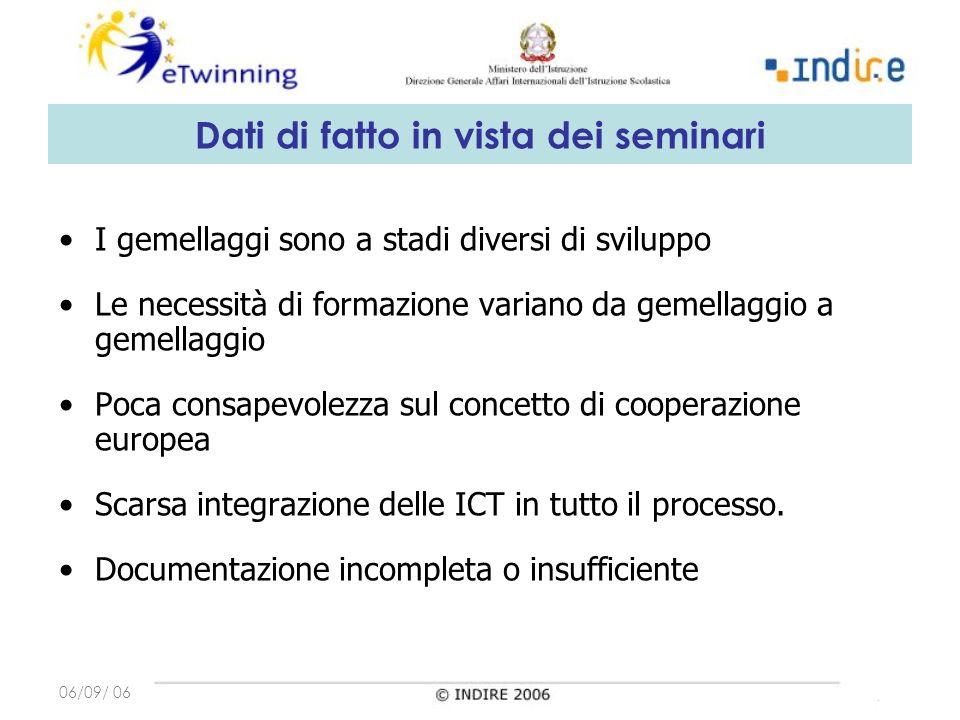 06/09/ 06 Dati di fatto in vista dei seminari I gemellaggi sono a stadi diversi di sviluppo Le necessità di formazione variano da gemellaggio a gemellaggio Poca consapevolezza sul concetto di cooperazione europea Scarsa integrazione delle ICT in tutto il processo.