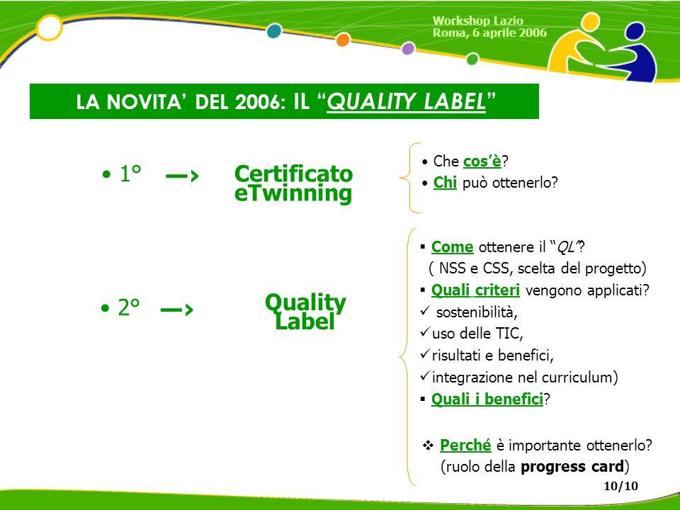 LA NOVITA DEL 2006: IL QUALITY LABEL 1° 2° 10/10 Che cosè? Chi può ottenerlo? Come ottenere il QL? ( NSS e CSS, scelta del progetto) Quali criteri ven