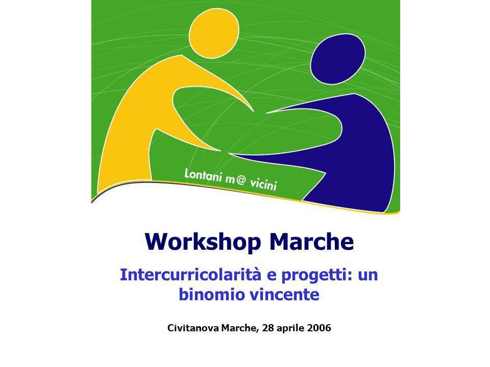 Workshop Marche Intercurricolarità e progetti: un binomio vincente Civitanova Marche, 28 aprile 2006