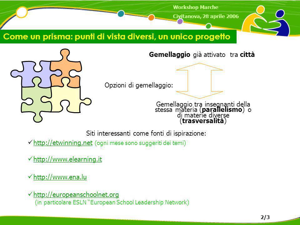 Come un prisma: punti di vista diversi, un unico progetto Workshop Marche Civitanova, 28 aprile 2006 2/3 Opzioni di gemellaggio: Gemellaggio già attivato tra città Gemellaggio tra insegnanti della stessa materia (parallelismo) o di materie diverse (trasversalità) Siti interessanti come fonti di ispirazione: http://etwinning.net (ogni mese sono suggeriti dei temi)http://etwinning.net http://www.elearning.it http://www.ena.lu http://europeanschoolnet.org (in particolare ESLN European School Leadership Network)