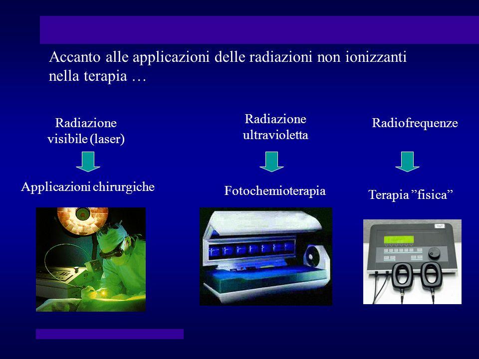 Radiazione visibile (laser) Applicazioni chirurgiche Radiazione ultravioletta Fotochemioterapia Radiofrequenze Terapia fisica Accanto alle applicazion