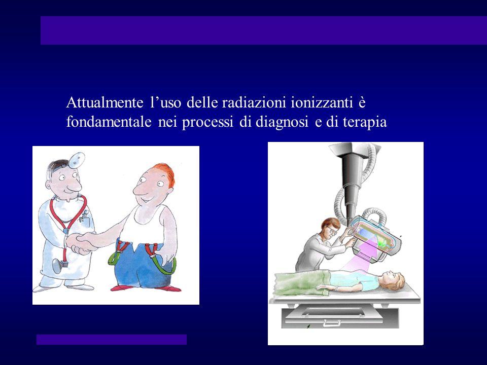 Radiazioni ionizzanti nella diagnosi: Radiologia tradizionale TAC Applicazioni angiografiche, vascolari Imaging radiologico Immagini della trasmissione attraverso il corpo di un fascio di raggi X di frenamento prodotto da un apparecchio