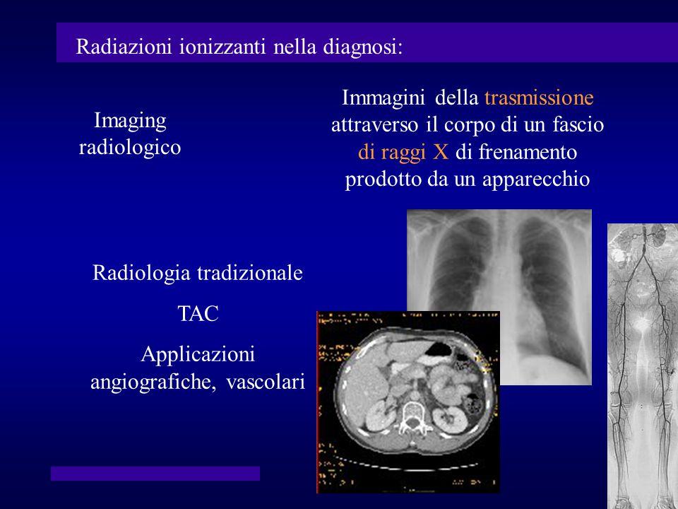Radiazioni ionizzanti nella diagnosi: Radiologia tradizionale TAC Applicazioni angiografiche, vascolari Imaging radiologico Immagini della trasmission