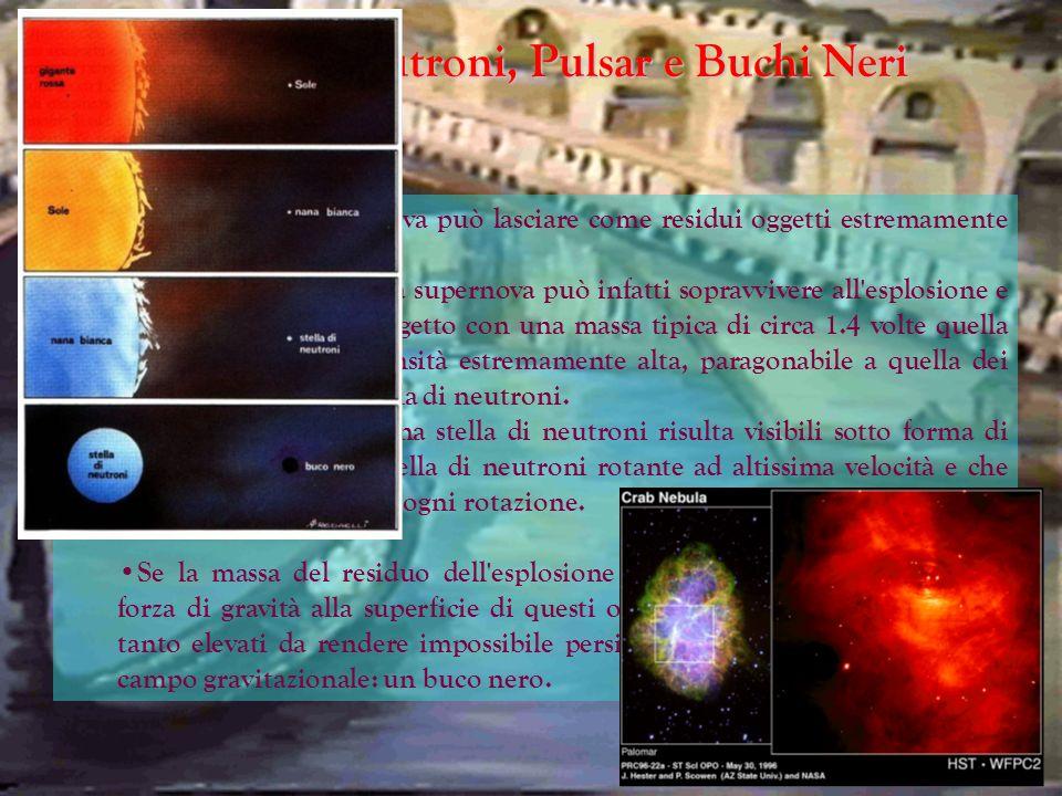Stelle di Neutroni, Pulsar e Buchi Neri L'esplosione di una supernova può lasciare come residui oggetti estremamente peculiari. Il nucleo interno dell