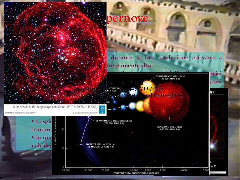 Le Supernove Le stelle di massa più grande durante la loro evoluzione arrivano a produrre energia con un tasso estremamente alto. Tale produzione di e