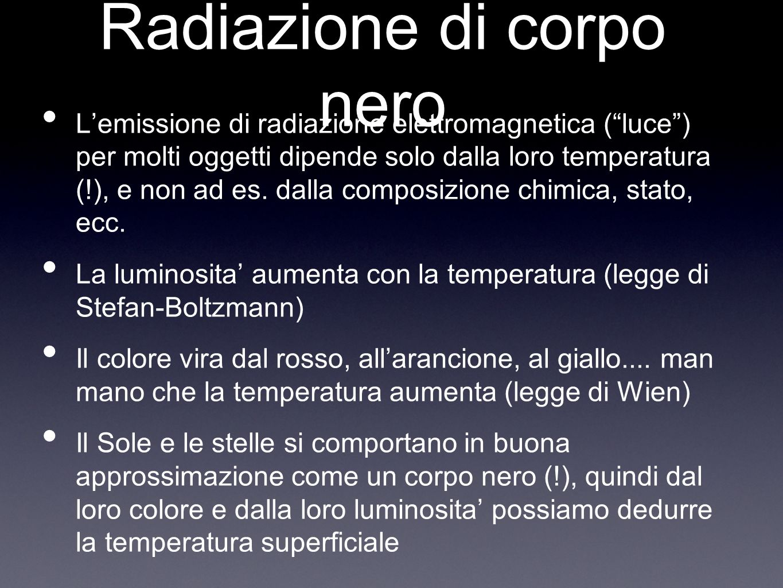 Lemissione di radiazione elettromagnetica (luce) per molti oggetti dipende solo dalla loro temperatura (!), e non ad es. dalla composizione chimica, s