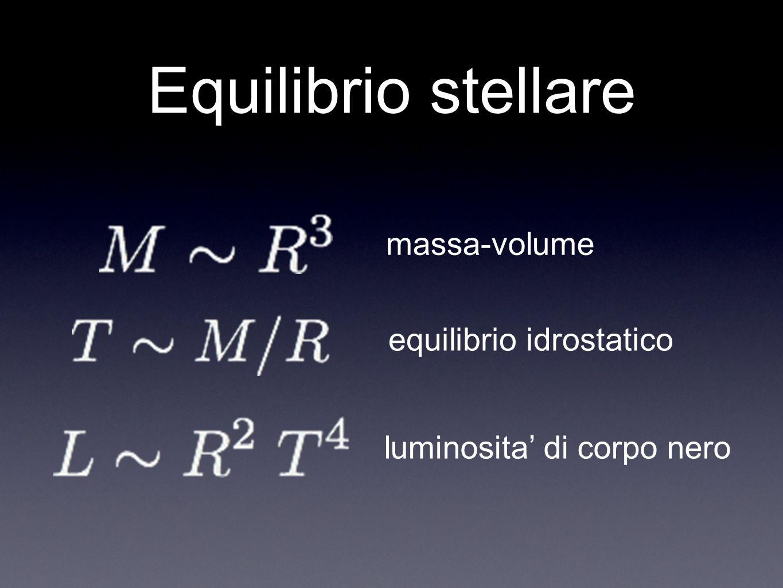 Equilibrio stellare massa-volume equilibrio idrostatico luminosita di corpo nero