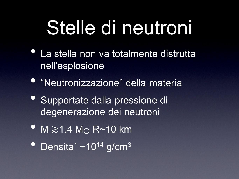 Stelle di neutroni La stella non va totalmente distrutta nellesplosione Neutronizzazione della materia Supportate dalla pressione di degenerazione dei