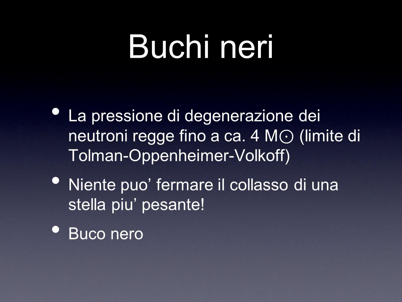 La pressione di degenerazione dei neutroni regge fino a ca. 4 M (limite di Tolman-Oppenheimer-Volkoff) Niente puo fermare il collasso di una stella pi