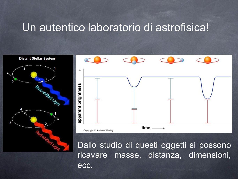 Un autentico laboratorio di astrofisica.