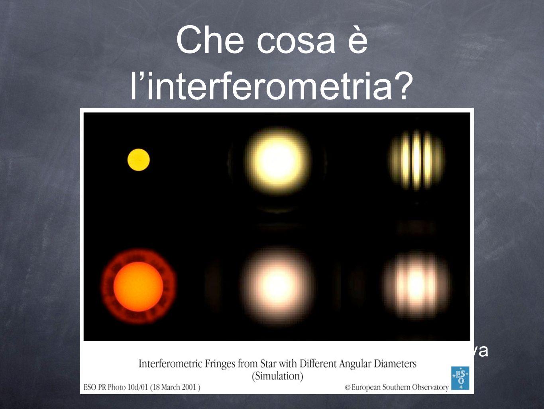 Che cosa è linterferometria. La luce è un fenomeno ondulatorio.