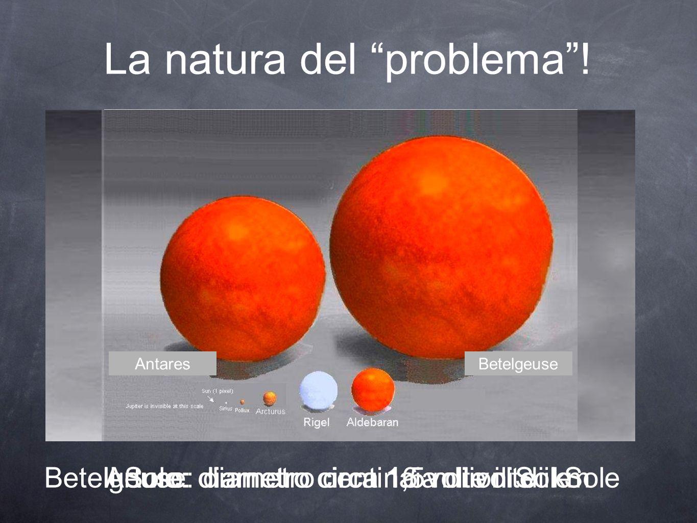 La natura del problema.