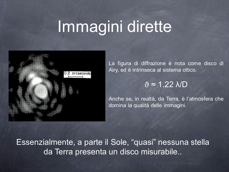 Immagini dirette Essenzialmente, a parte il Sole, quasi nessuna stella da Terra presenta un disco misurabile..