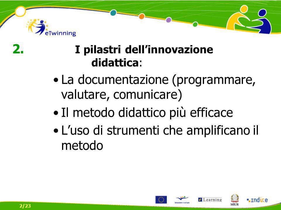 I pilastri dellinnovazione didattica: La documentazione (programmare, valutare, comunicare) Il metodo didattico più efficace Luso di strumenti che amplificano il metodo 2/23 2.
