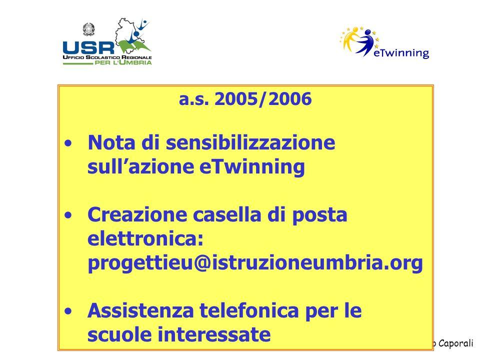 Silvana Micillo e Fausto Caporali a.s. 2005/2006 Nota di sensibilizzazione sullazione eTwinning Creazione casella di posta elettronica: progettieu@ist