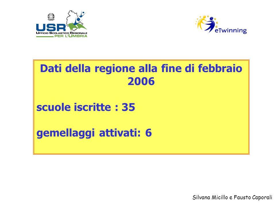 Silvana Micillo e Fausto Caporali Dati della regione alla fine di febbraio 2006 scuole iscritte : 35 gemellaggi attivati: 6
