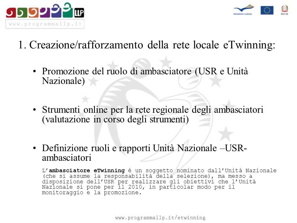 1. Creazione/rafforzamento della rete locale eTwinning: Promozione del ruolo di ambasciatore (USR e Unità Nazionale) Strumenti online per la rete regi