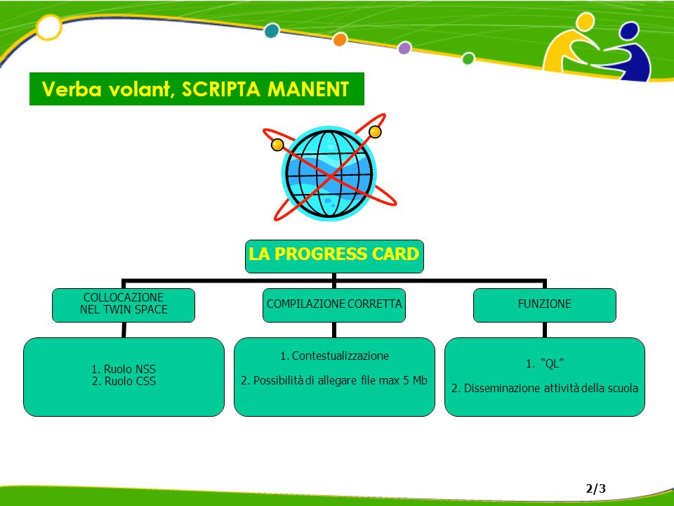 Verba volant, SCRIPTA MANENT 2/3 LA PROGRESS CARD COLLOCAZIONE NEL TWIN SPACE 1.