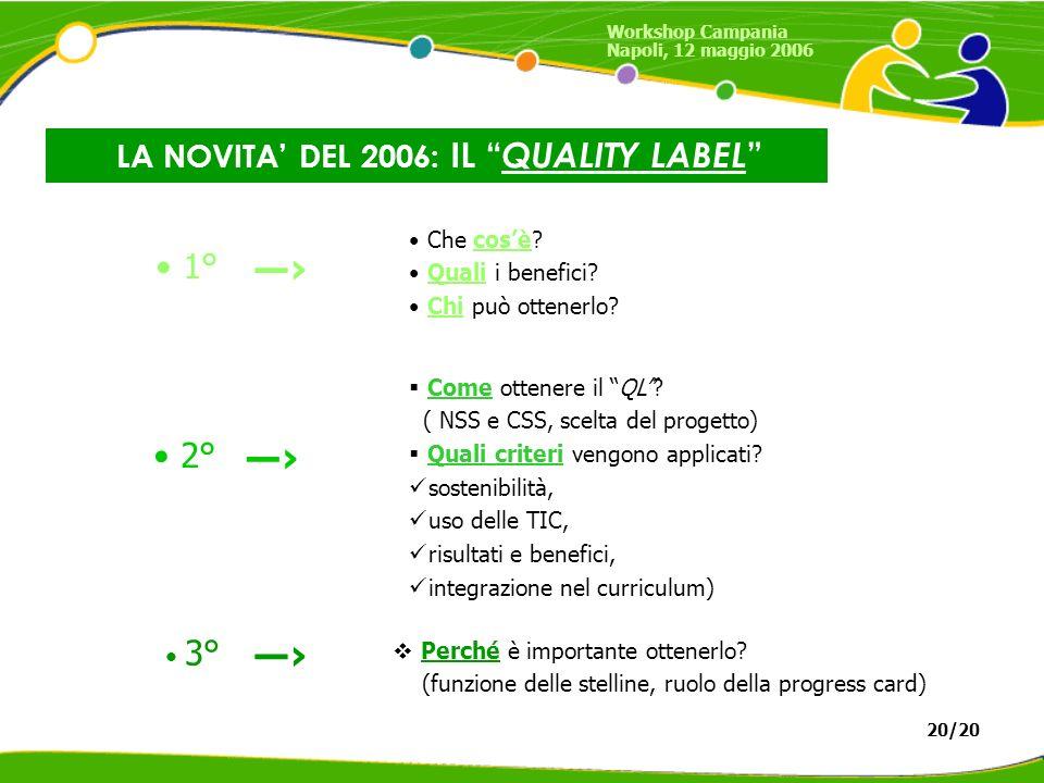 LA NOVITA DEL 2006: IL QUALITY LABEL 1° 2° 3° Workshop Campania Napoli, 12 maggio 2006 20/20 Che cosè.