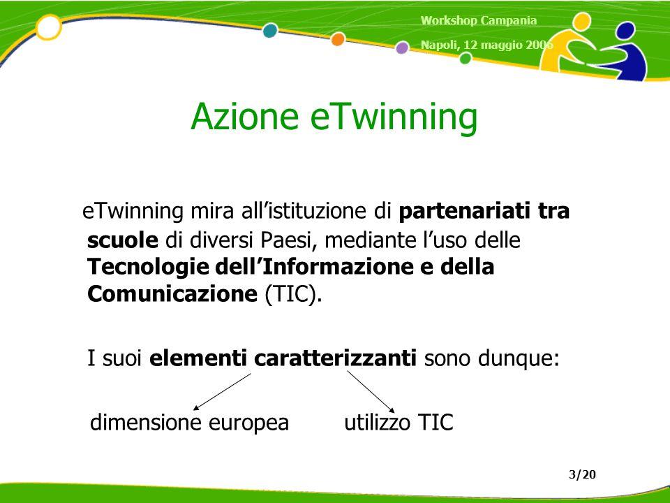 Ciclo di un progetto eTwinning Registrazione sul portale eTwinning Comunicazione e collaborazione Produzione Riconoscimento (Premiazione) Pubblicazione Ricerca di partner Workshop Campania Napoli, 12 maggio 2006 14/20