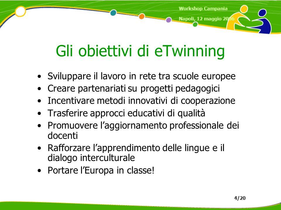 Registrazione sul portale eTwinning TwinFinder Ricerca di Partner Workshop Campania Napoli, 12 maggio 2006 15/20