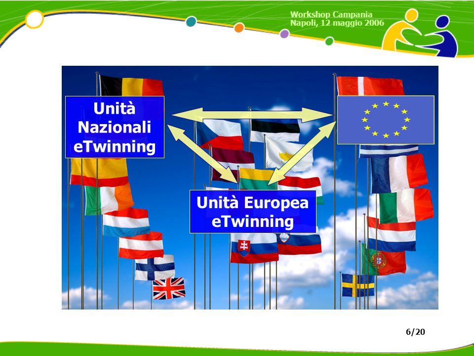 Unità Europea eTwinning Unità Nazionali eTwinning 6/20 Workshop Campania Napoli, 12 maggio 2006