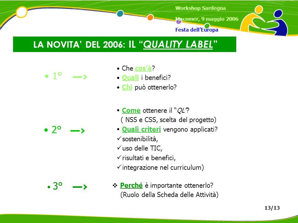 LA NOVITA DEL 2006: IL QUALITY LABEL 1° 2° 3° Workshop Sardegna Macomer, 9 maggio 2006 Festa dellEuropa 13/13 Che cosè? Quali i benefici? Chi può otte