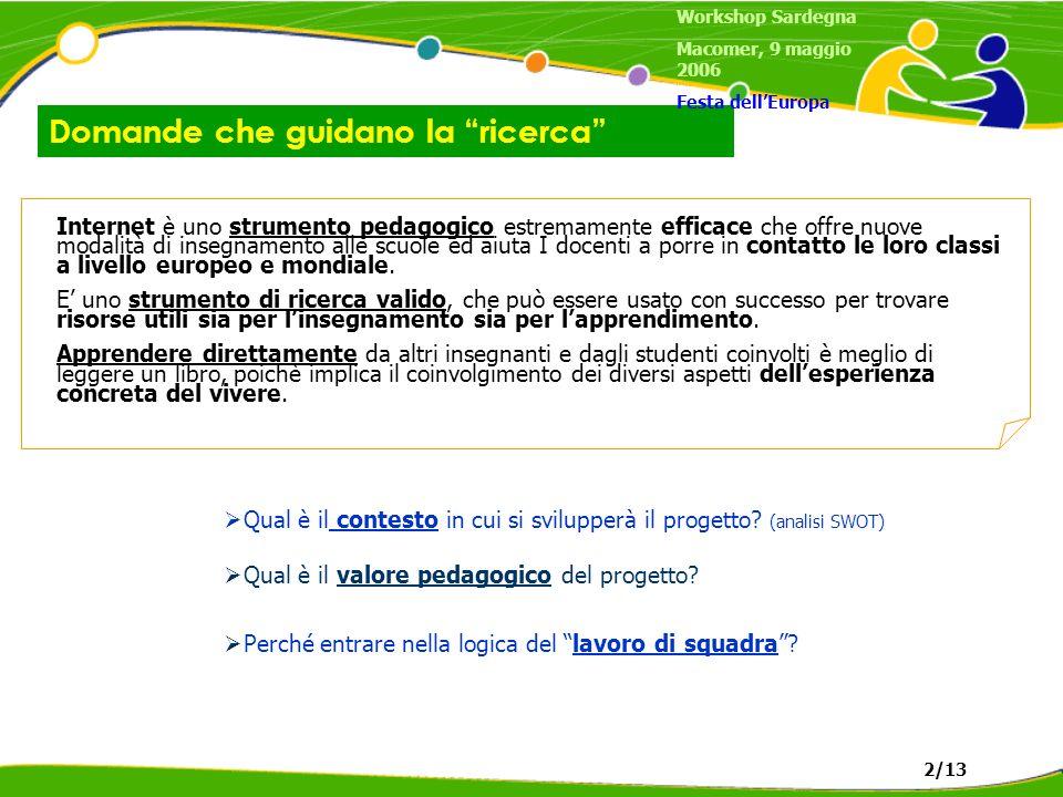 Domande che guidano la ricerca Workshop Sardegna Macomer, 9 maggio 2006 Festa dellEuropa 2/13 Internet è uno strumento pedagogico estremamente efficac