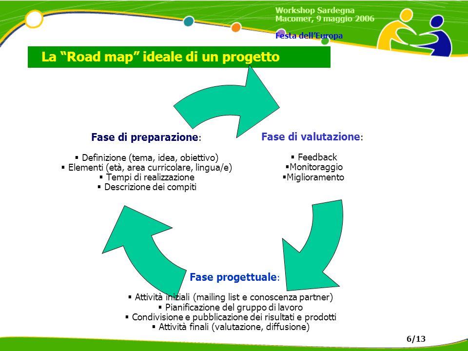La Road map ideale di un progetto 6/13 Fase di valutazione: Feedback Monitoraggio Miglioramento Fase progettuale: Attività iniziali (mailing list e co