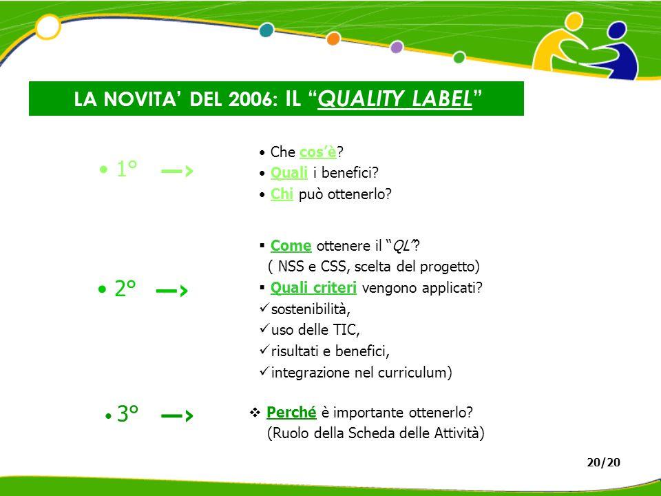 LA NOVITA DEL 2006: IL QUALITY LABEL 1° 2° 3° 20/20 Che cosè.