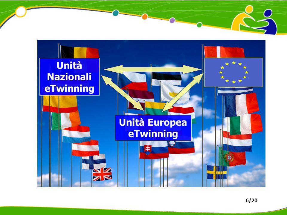 Unità Europea eTwinning Unità Nazionali eTwinning 6/20